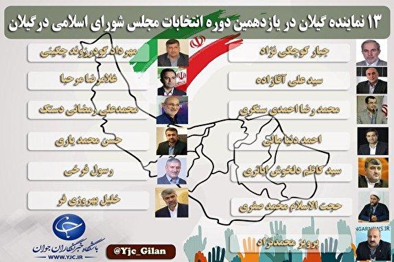۱۳ نماینده منتخب مردم گیلان در بهارستان چه کسانی هستند؟ + عکس و جدول